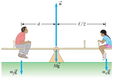 Ingeniería en mantenimiento mecánico