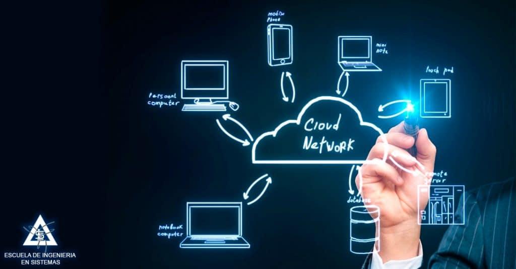 ingeniero sistemas conexion usuarios