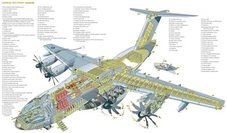 Ingenieria aeronautica 05