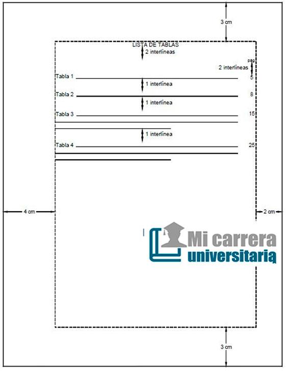 Lista de tablas de las normas Icontec